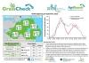 GrassCheck Bulletin Week Beginning 10-09-18
