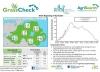 GrassCheck Bulletin Week Beginning 24-07-17