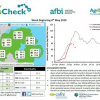 GrassCheck Bulletin Week Beginning 04-05-20