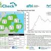 GrassCheck Bulletin Week Beginning 06-04-20