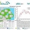 GrassCheck Bulletin Week Beginning 07-10-19