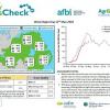 GrassCheck Bulletin Week Beginning 11-05-20