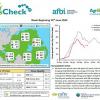 GrassCheck Bulletin Week Beginning 15-06-20
