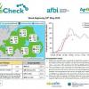 GrassCheck Bulletin Week Beginning 18-05-20