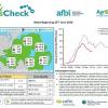 GrassCheck Bulletin Week Beginning 22-06-20