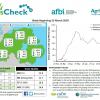 GrassCheck Bulletin Week Beginnning 23-03-20