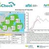 GrassCheck Bulletin Week Beginning 25-05-20