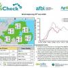 GrassCheck Bulletin Week Beginning 29-06-20